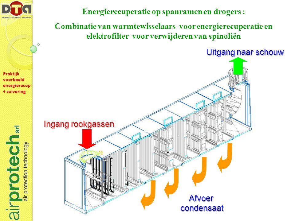 Energierecuperatie op spanramen en drogers : Combinatie van warmtewisselaars voor energierecuperatie en elektrofilter voor verwijderen van spinoliën Ingang rookgassen Uitgang naar schouw Afvoercondensaat Praktijk voorbeeld energierecup + zuivering