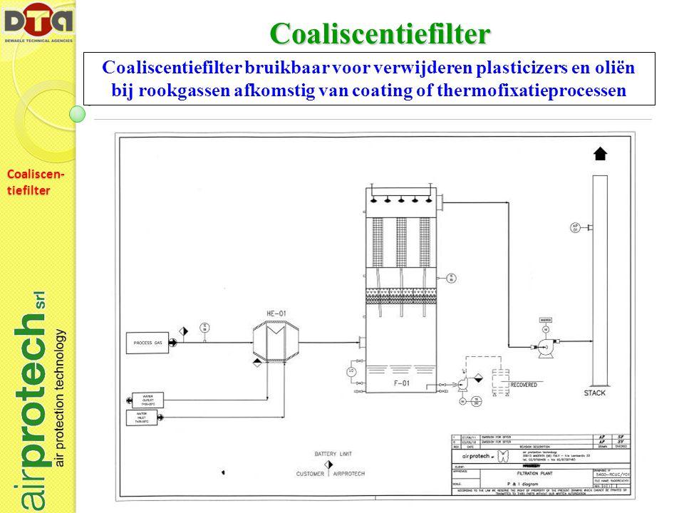 Coaliscen- tiefilter Coaliscentiefilter Coaliscentiefilter bruikbaar voor verwijderen plasticizers en oliën bij rookgassen afkomstig van coating of thermofixatieprocessen