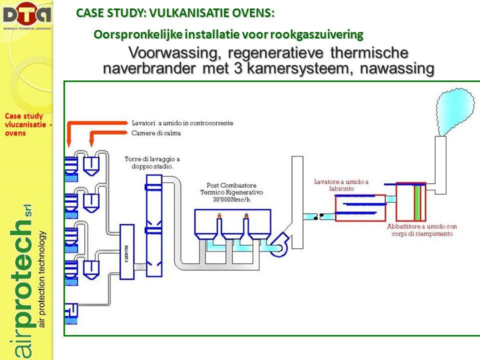 CASE STUDY: VULKANISATIE OVENS: Oorspronkelijke installatie voor rookgaszuivering Voorwassing, regeneratieve thermische naverbrander met 3 kamersysteem, nawassing Case study vlucanisatie - ovens
