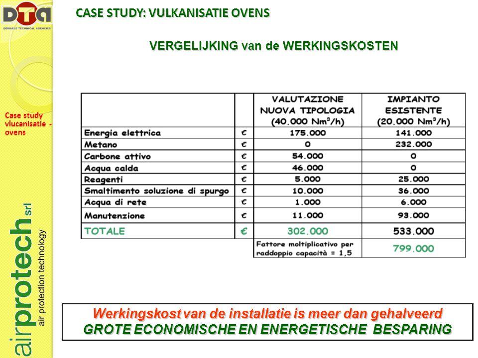 VERGELIJKING van de WERKINGSKOSTEN CASE STUDY: VULKANISATIE OVENS Werkingskost van de installatie is meer dan gehalveerd GROTE ECONOMISCHE EN ENERGETISCHE BESPARING Case study vlucanisatie - ovens