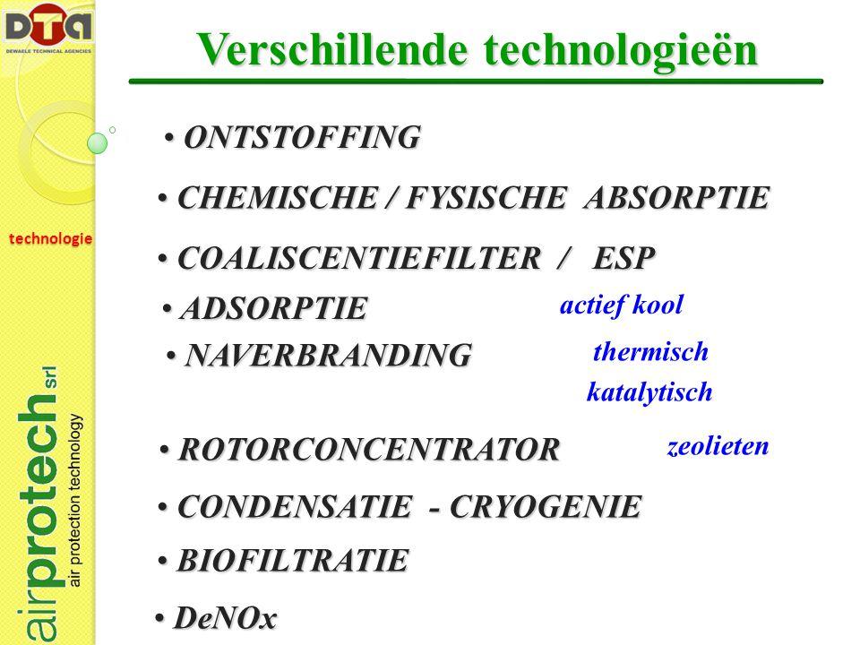 Houtindustrie : Spuitcabine + oven : verwijderen solventen Case studie : houtindustrie VERGELIJKING : NAVERBRANDER VERSUS ROTORCONCENTRATOR + NAVERBRANDER debiet :40.000Nm³/u concentratie VOS :500mg/Nm³ niet gehalogneerde VOS Temperatuur :30°C Relatieve vochtigheid50% norm na installatieTOC<20mg/Nm³ productie16u/dag 5dagen/week 45werkweken/jaar opwarmtijd installatie45minuten (1 maal per week) opwarmtijd installatie30minuten (4 maal per week) Kost aan aardgas0,21Euro/Nm³ Kost electriciteit0,09Euro/Nm³ RTORotorconcentrator + naverbrander AARDGAS opwarming100Nm³/u16Nm³/u verbruik tijdens productie40Nm³/u13Nm³/u Jaarlijkse gaskost55.800Euro17.000Euro ELEKTRICITEIT tijdens opwarming20Kw2 tijdens werking100Kw58Kw jaarlijkse electriciteitskost51.000Euro30.000Euro TOTALE WERKINGSKOST106.800€/jaar47.000€/jaar INVESTERINGSKOST350.000400.000