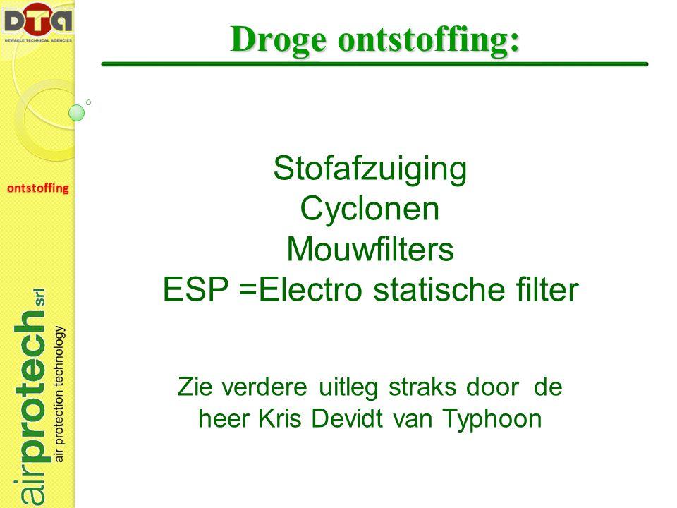 ontstoffing Droge ontstoffing: Stofafzuiging Cyclonen Mouwfilters ESP =Electro statische filter Zie verdere uitleg straks door de heer Kris Devidt van Typhoon