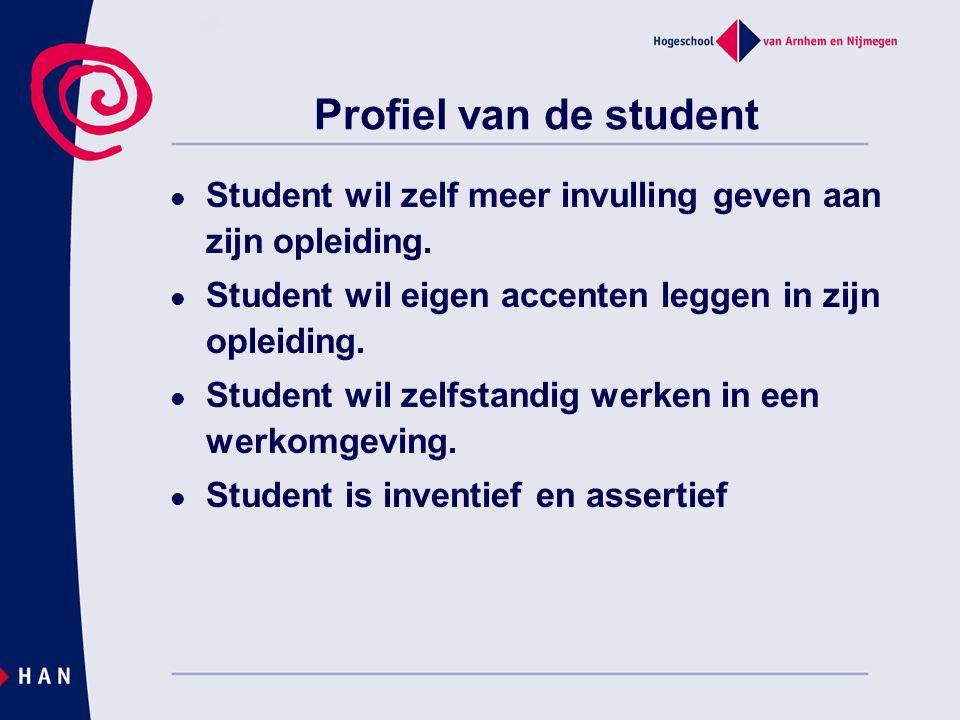 Profiel van de student Student wil zelf meer invulling geven aan zijn opleiding. Student wil eigen accenten leggen in zijn opleiding. Student wil zelf