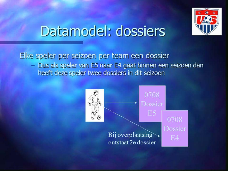 Datamodel: dossiers Elke speler per seizoen per team een dossier –Dus als speler van E5 naar E4 gaat binnen een seizoen dan heeft deze speler twee dos