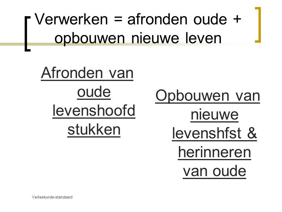 Verlieskunde-standaard www.verlieskunde.nl Verwerken = afronden oude + opbouwen nieuwe leven Afronden van oude levenshoofd stukken Opbouwen van nieuwe levenshfst & herinneren van oude