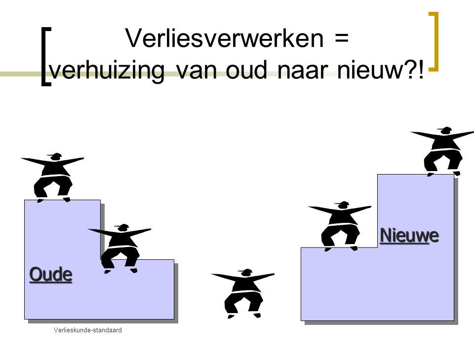 Verlieskunde-standaard www.verlieskunde.nl Verliesverwerken = verhuizing van oud naar nieuw?!OudeOude Nieuw e