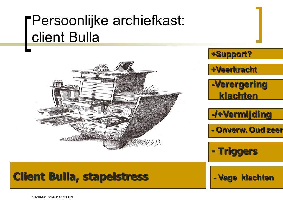 Verlieskunde-standaard www.verlieskunde.nl Persoonlijke archiefkast: client Bulla Client Bulla, stapelstress - Triggers - Onverw. Oud zeer -/+Vermijdi