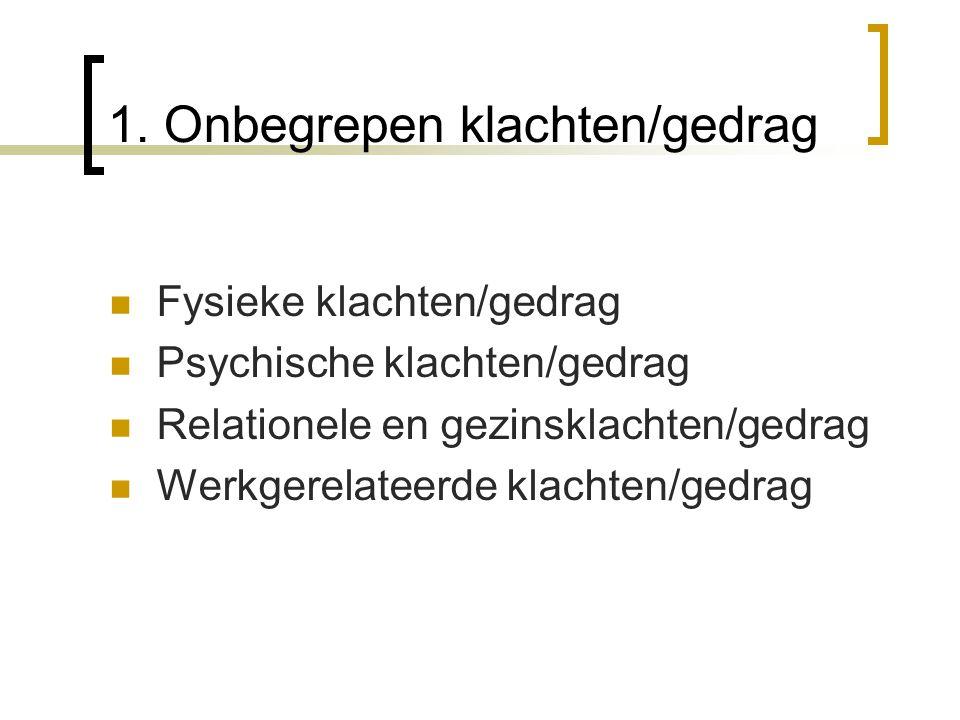 1. Onbegrepen klachten/gedrag Fysieke klachten/gedrag Psychische klachten/gedrag Relationele en gezinsklachten/gedrag Werkgerelateerde klachten/gedrag