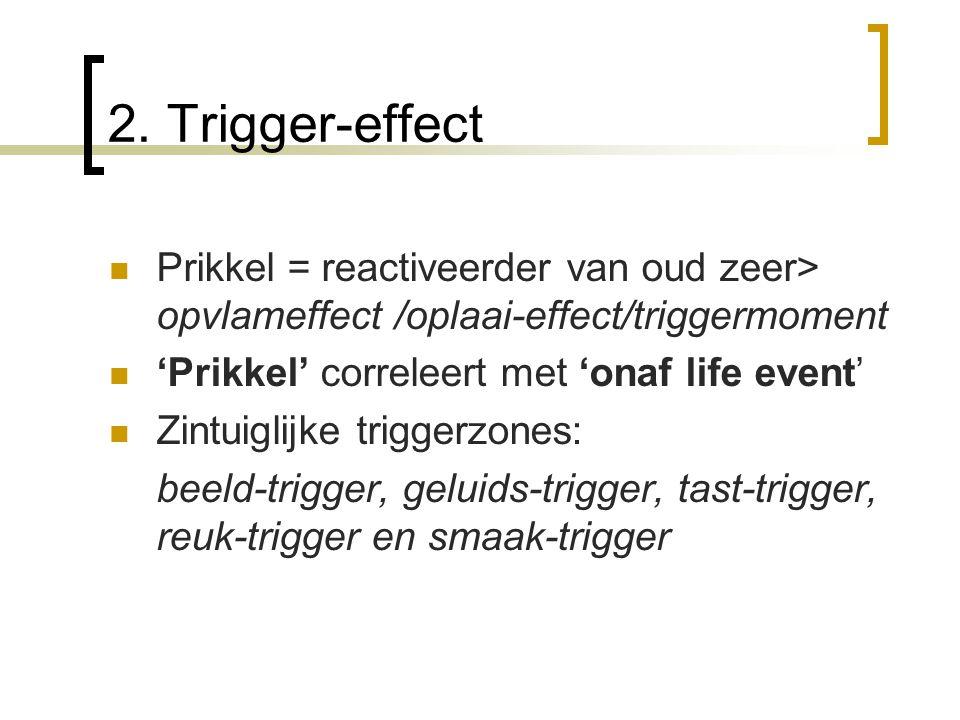2. Trigger-effect Prikkel = reactiveerder van oud zeer> opvlameffect /oplaai-effect/triggermoment 'Prikkel' correleert met 'onaf life event' Zintuigli