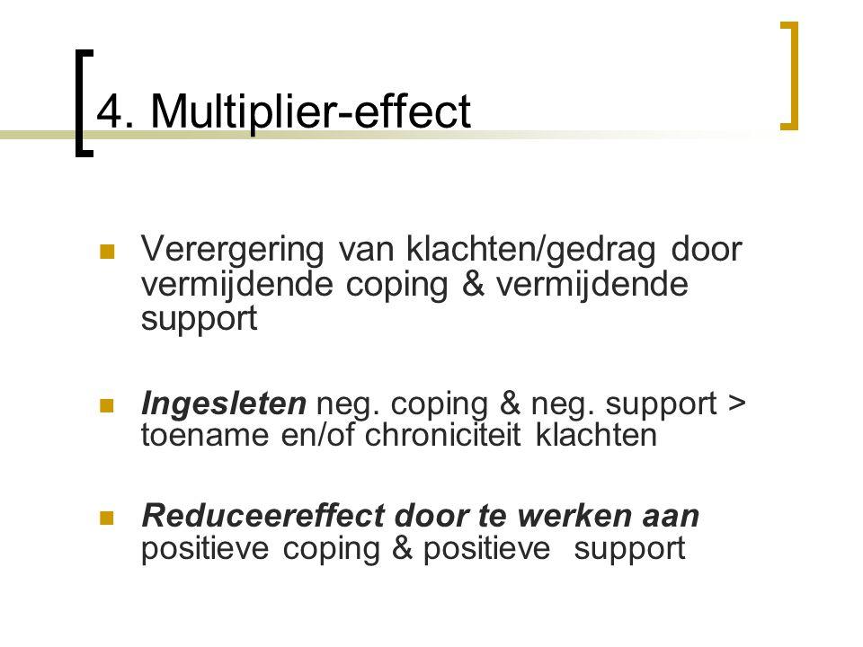4. Multiplier-effect Verergering van klachten/gedrag door vermijdende coping & vermijdende support Ingesleten neg. coping & neg. support > toename en/