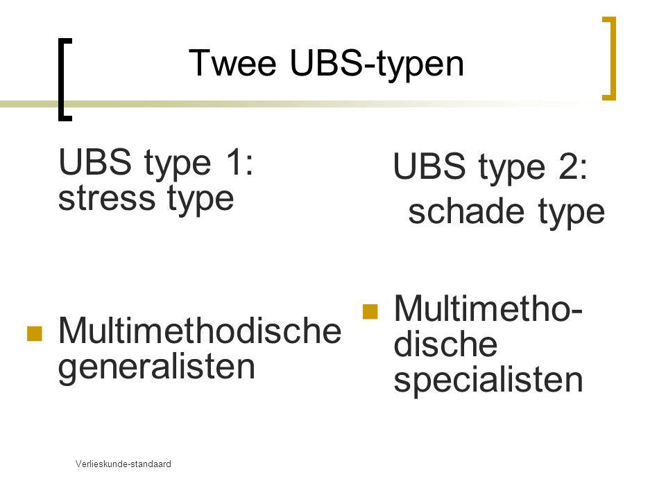 Verlieskunde-standaard www.verlieskunde.nl Twee UBS-typen UBS type 1: stress type Multimethodische generalisten UBS type 2: schade type Multimetho- di