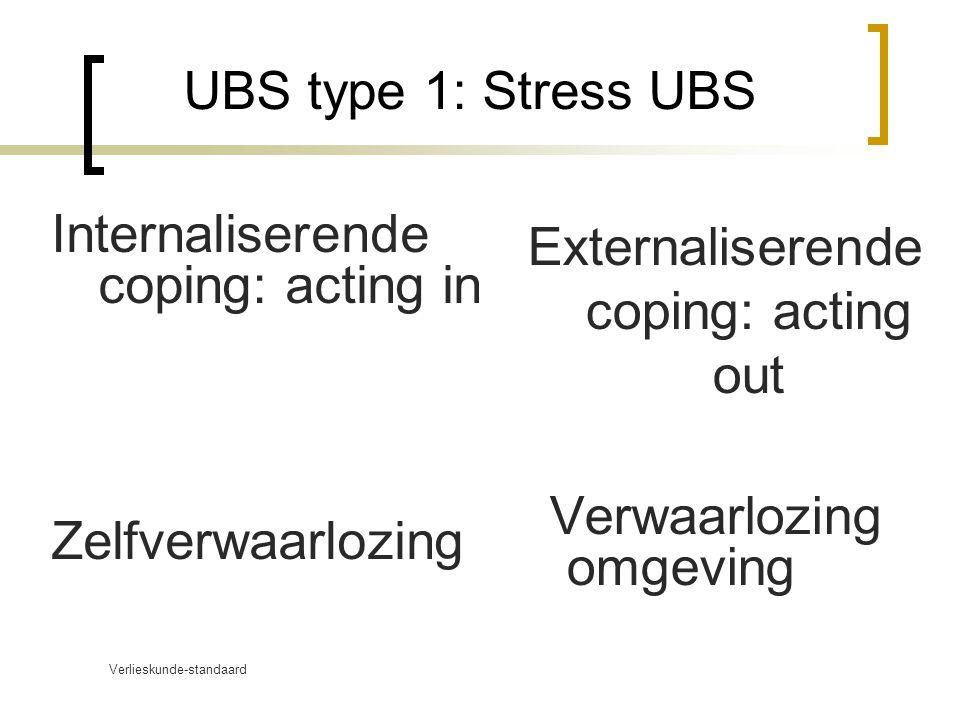 Verlieskunde-standaard www.verlieskunde.nl UBS type 1: Stress UBS Internaliserende coping: acting in Zelfverwaarlozing Externaliserende coping: acting out Verwaarlozing omgeving