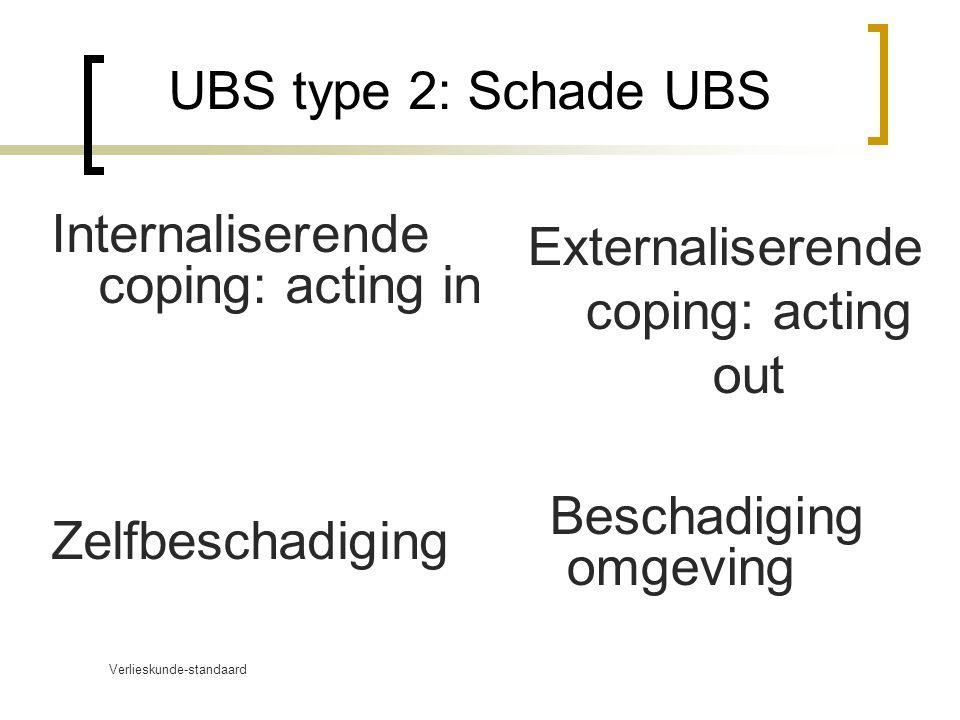 Verlieskunde-standaard www.verlieskunde.nl UBS type 2: Schade UBS Internaliserende coping: acting in Zelfbeschadiging Externaliserende coping: acting