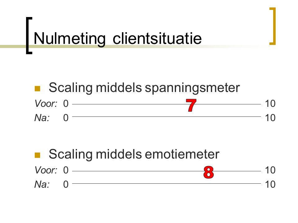 Nulmeting clientsituatie Scaling middels spanningsmeter Voor: 0 10 Na: 0 10 Scaling middels emotiemeter Voor: 0 10 Na: 0 10