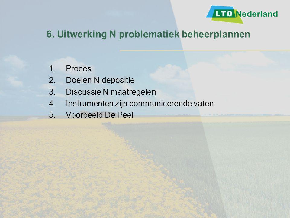 6. Uitwerking N problematiek beheerplannen 1.Proces 2.Doelen N depositie 3.Discussie N maatregelen 4.Instrumenten zijn communicerende vaten 5.Voorbeel