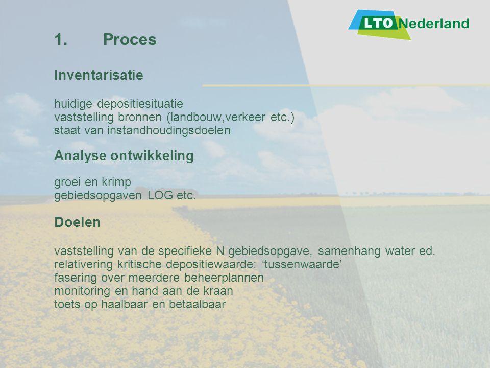 1. Proces Inventarisatie huidige depositiesituatie vaststelling bronnen (landbouw,verkeer etc.) staat van instandhoudingsdoelen Analyse ontwikkeling g
