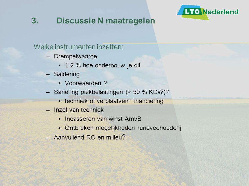 3. Discussie N maatregelen Welke instrumenten inzetten: –Drempelwaarde 1-2 % hoe onderbouw je dit –Saldering Voorwaarden ? –Sanering piekbelastingen (