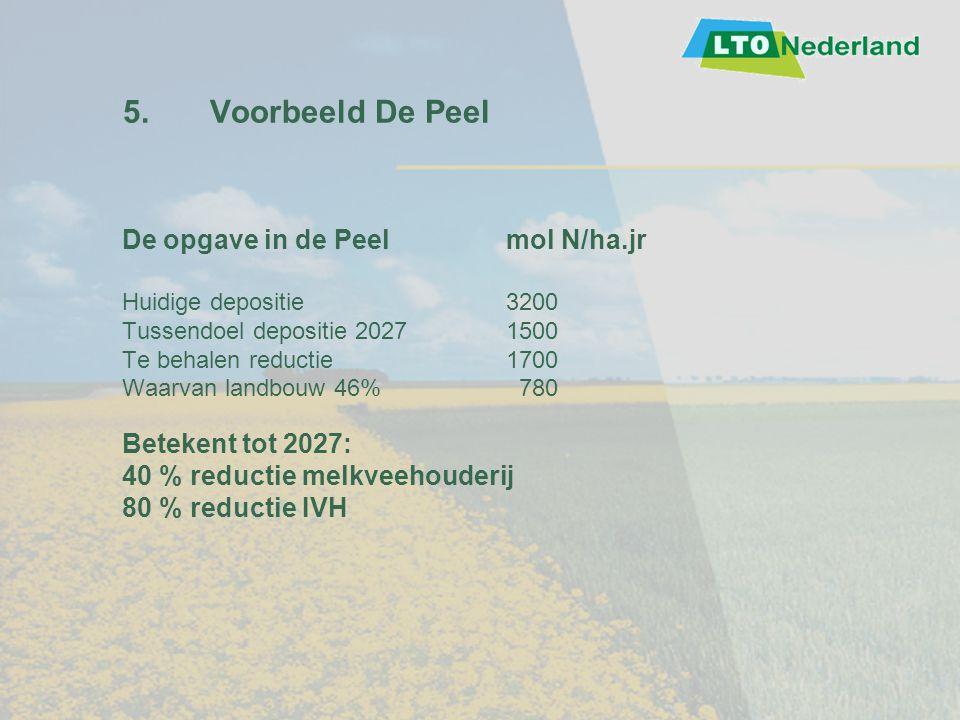 5.Voorbeeld De Peel De opgave in de Peelmol N/ha.jr Huidige depositie3200 Tussendoel depositie 20271500 Te behalen reductie1700 Waarvan landbouw 46% 7