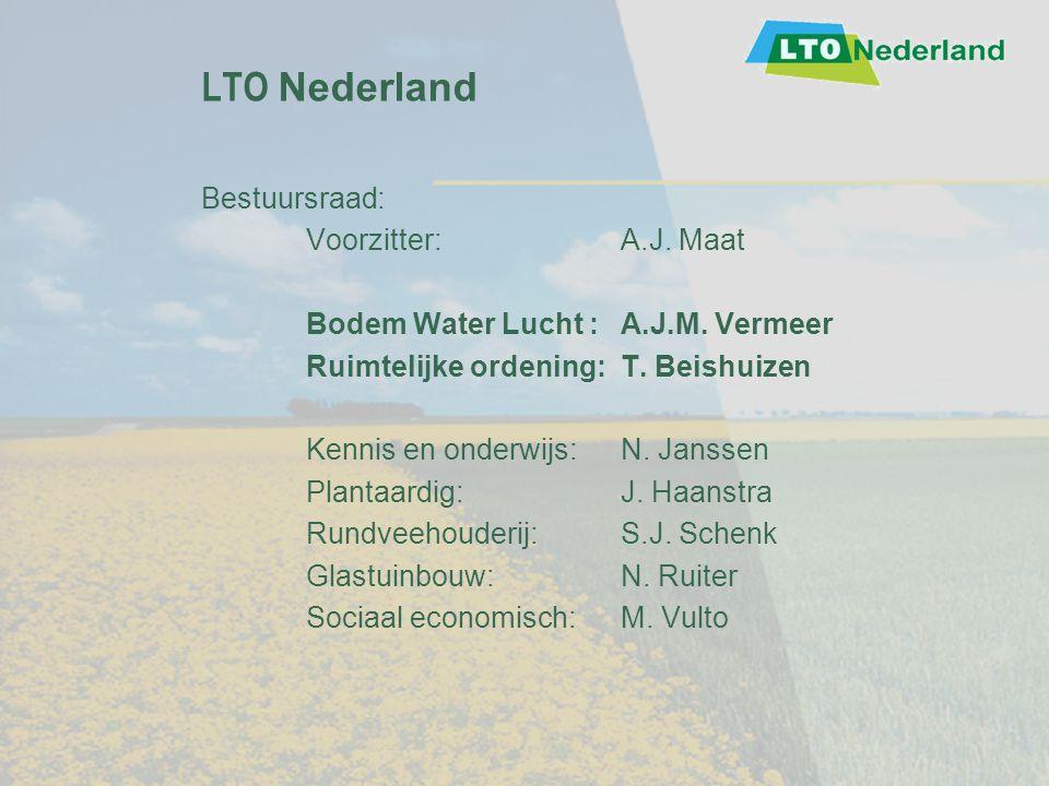 LTO Nederland Bestuursraad: Voorzitter:A.J. Maat Bodem Water Lucht :A.J.M. Vermeer Ruimtelijke ordening:T. Beishuizen Kennis en onderwijs:N. Janssen P