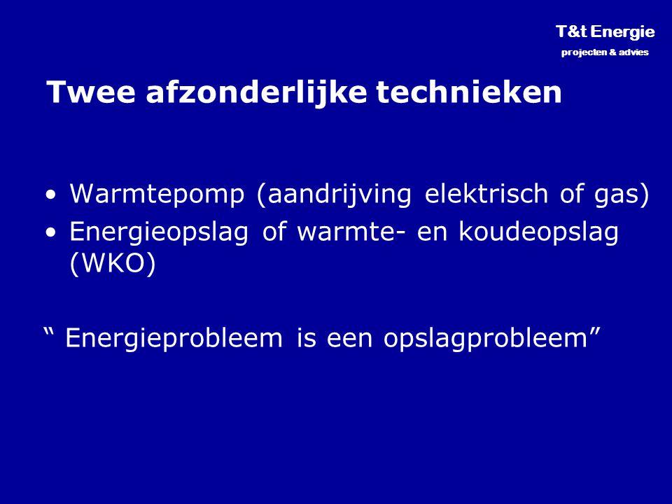 """Twee afzonderlijke technieken Warmtepomp (aandrijving elektrisch of gas) Energieopslag of warmte- en koudeopslag (WKO) """" Energieprobleem is een opslag"""