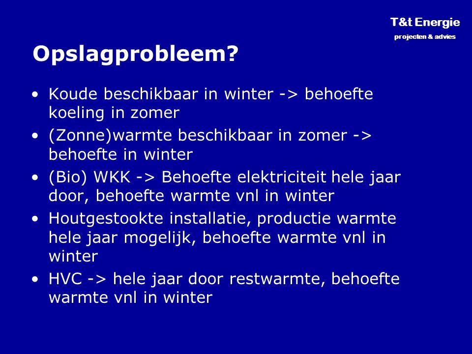 Opslagprobleem? Koude beschikbaar in winter -> behoefte koeling in zomer (Zonne)warmte beschikbaar in zomer -> behoefte in winter (Bio) WKK -> Behoeft