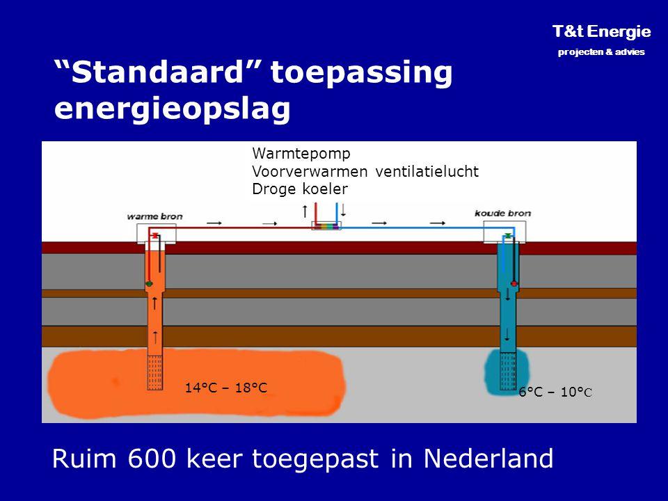 """""""Standaard"""" toepassing energieopslag T&t Energie projecten & advies Warmtepomp Voorverwarmen ventilatielucht Droge koeler 14°C – 18°C 6°C – 10° C Ruim"""