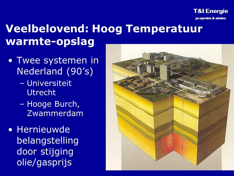 T&t Energie projecten & advies Veelbelovend: Hoog Temperatuur warmte-opslag Twee systemen in Nederland (90's) –Universiteit Utrecht –Hooge Burch, Zwam
