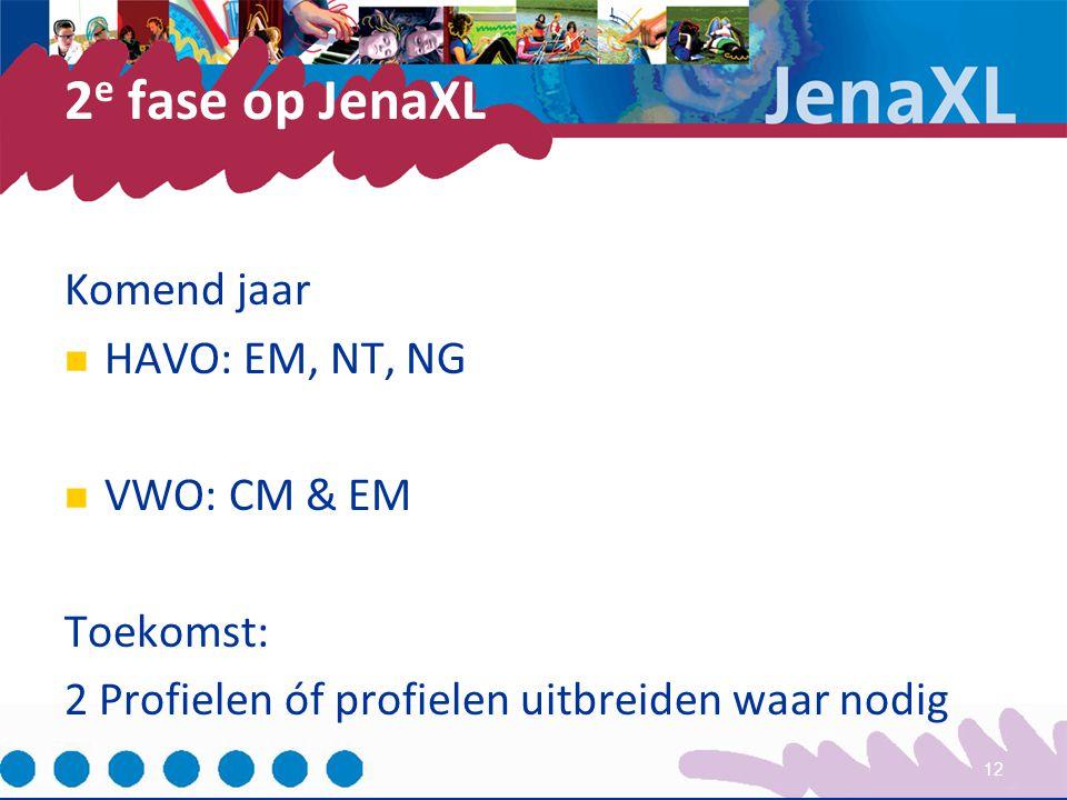 2 e fase op JenaXL Komend jaar HAVO: EM, NT, NG VWO: CM & EM Toekomst: 2 Profielen óf profielen uitbreiden waar nodig 12