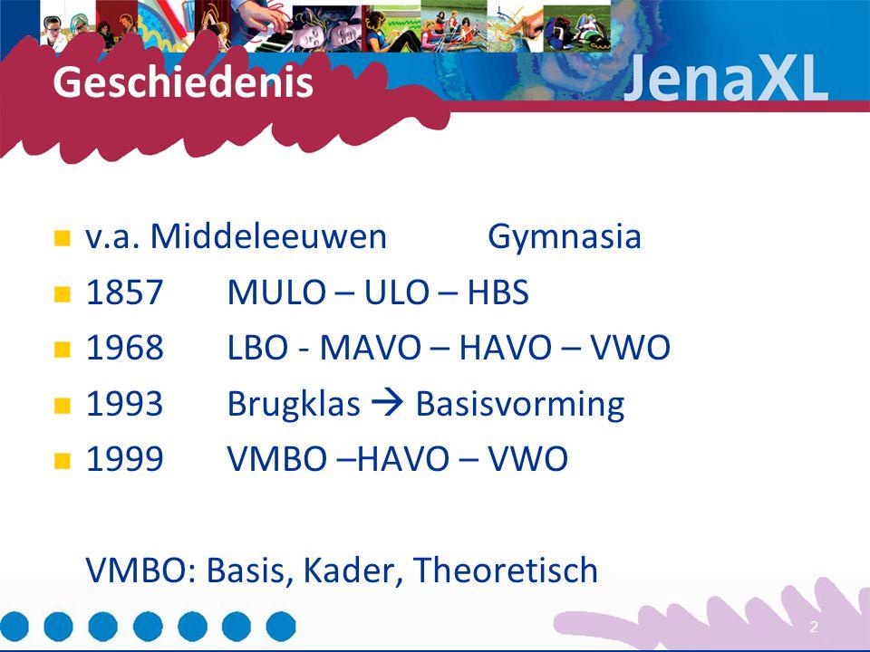 Geschiedenis v.a. MiddeleeuwenGymnasia 1857MULO – ULO – HBS 1968LBO - MAVO – HAVO – VWO 1993Brugklas  Basisvorming 1999VMBO –HAVO – VWO VMBO: Basis,