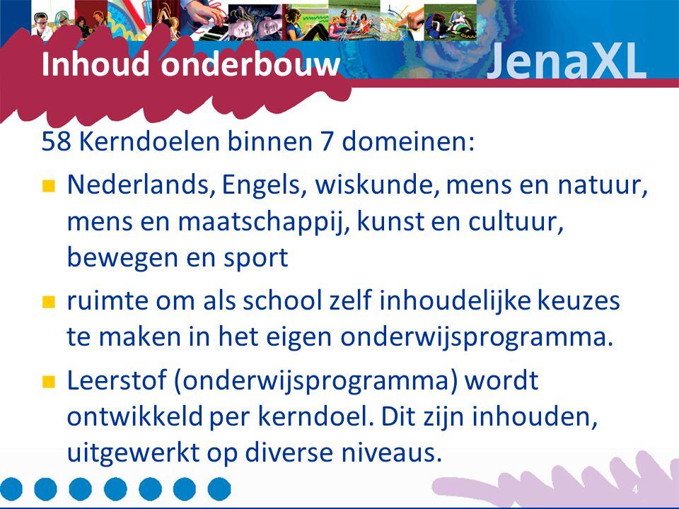 Inhoud onderbouw 58 Kerndoelen binnen 7 domeinen: Nederlands, Engels, wiskunde, mens en natuur, mens en maatschappij, kunst en cultuur, bewegen en spo