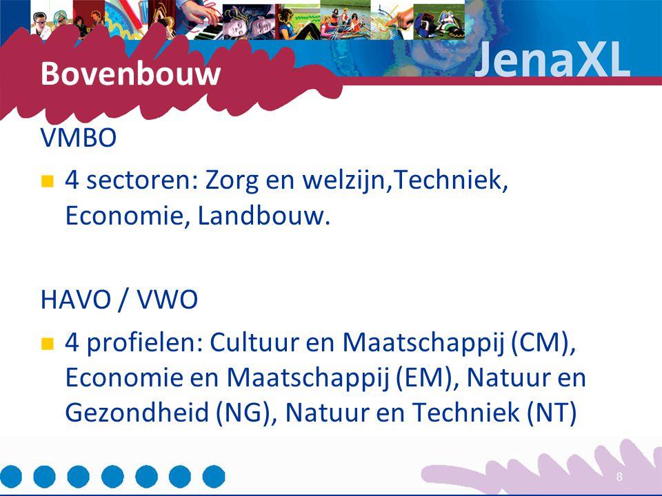 Bovenbouw VMBO 4 sectoren: Zorg en welzijn,Techniek, Economie, Landbouw. HAVO / VWO 4 profielen: Cultuur en Maatschappij (CM), Economie en Maatschappi