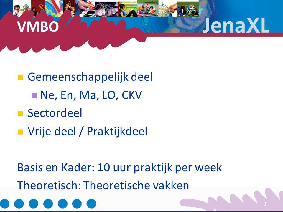 VMBO op JenaXL Sector economie Afdeling: administratie Toekomst: Meer afdelingen en / of keuze in vrije deel vergroten 10