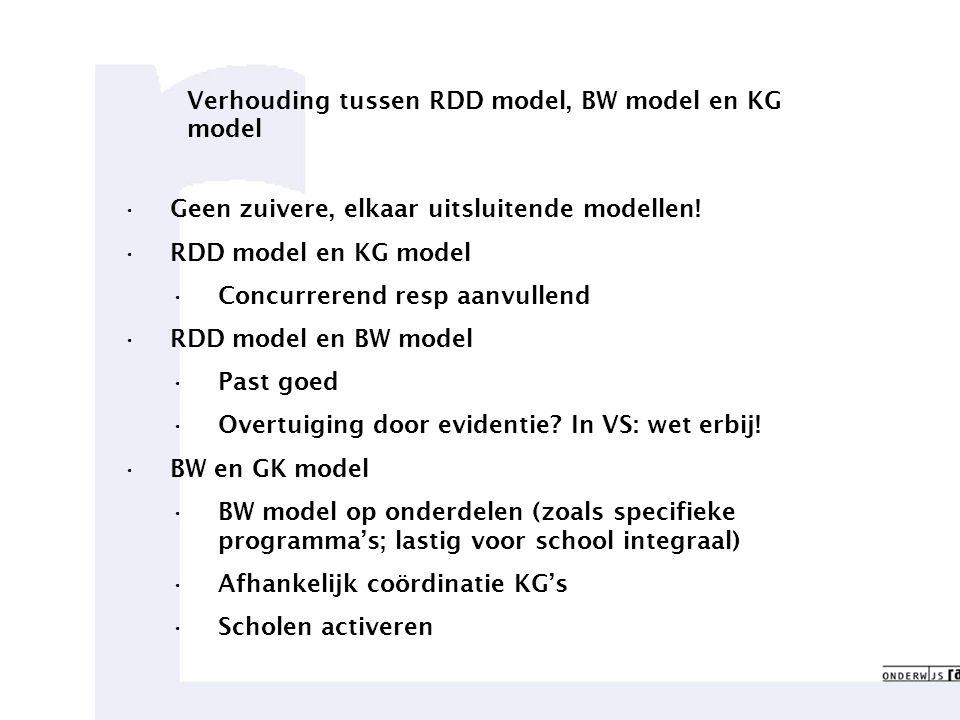 Weten waar we goed in zijn20 Verhouding tussen RDD model, BW model en KG model Geen zuivere, elkaar uitsluitende modellen.