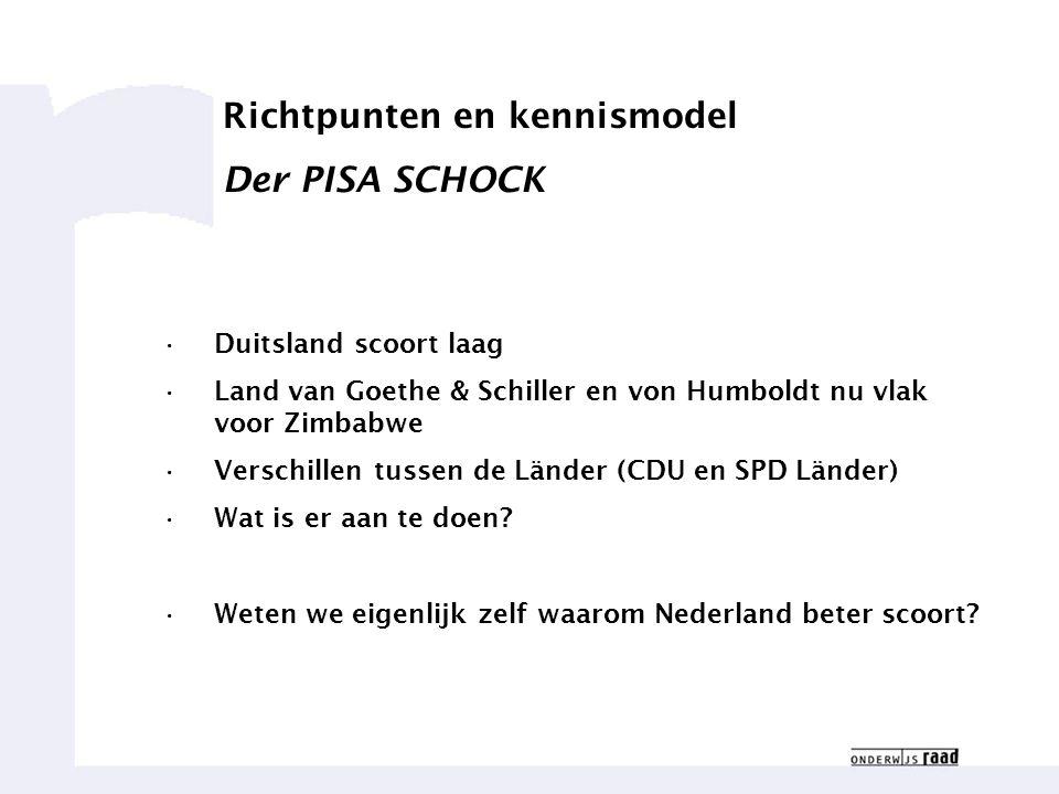 Weten waar we goed in zijn21 Richtpunten en kennismodel Der PISA SCHOCK Duitsland scoort laag Land van Goethe & Schiller en von Humboldt nu vlak voor Zimbabwe Verschillen tussen de Länder (CDU en SPD Länder) Wat is er aan te doen.