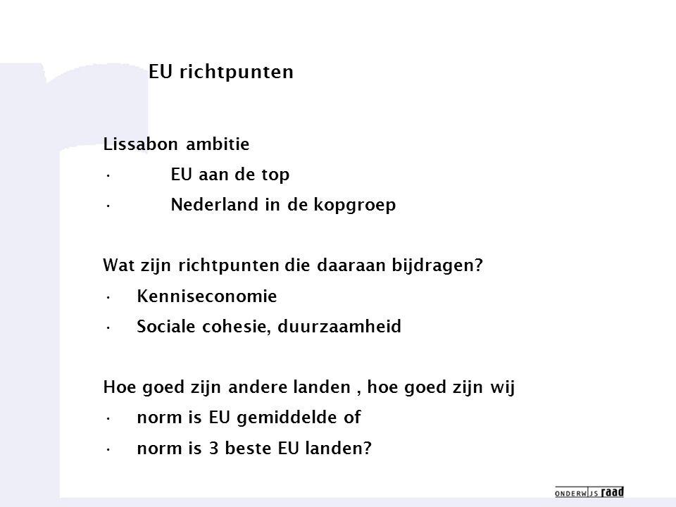 Weten waar we goed in zijn5 EU richtpunten Lissabon ambitie EU aan de top Nederland in de kopgroep Wat zijn richtpunten die daaraan bijdragen.
