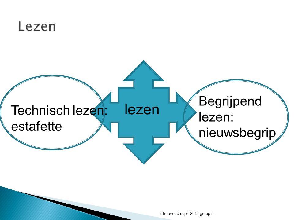 Technisch lezen: estafette Begrijpend lezen: nieuwsbegrip lezen info-avond sept. 2012 groep 5