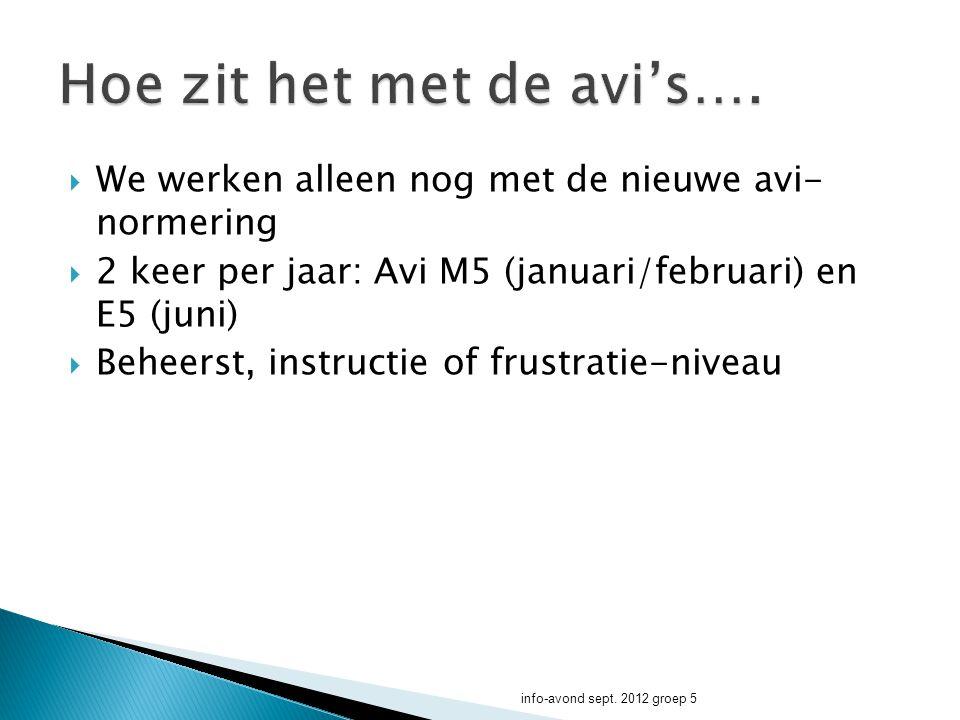  We werken alleen nog met de nieuwe avi- normering  2 keer per jaar: Avi M5 (januari/februari) en E5 (juni)  Beheerst, instructie of frustratie-niveau info-avond sept.