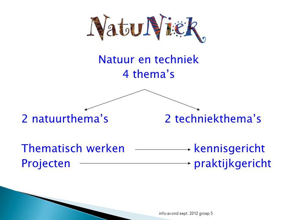 Natuur en techniek 4 thema's 2 natuurthema's2 techniekthema's Thematisch werken kennisgericht Projectenpraktijkgericht info-avond sept.