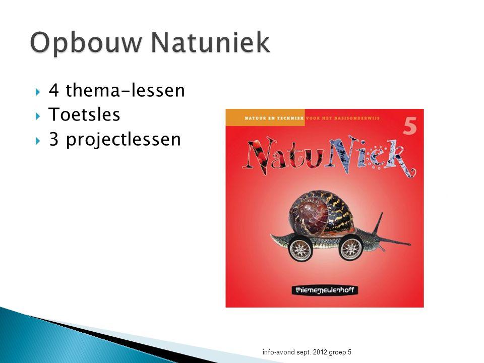  4 thema-lessen  Toetsles  3 projectlessen info-avond sept. 2012 groep 5