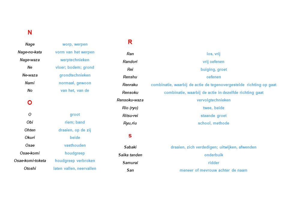 N Nageworp, werpen Nage-no-katavorm van het werpen Nage-wazawerptechnieken Nevloer; bodem; grond Ne-wazagrondtechnieken Naminormaal, gewoon Novan het, van de O Ogroot Obiriem; band Ohtendraaien, op de zij Okuribeide Osaevasthouden Osae-komihoudgreep Osae-komi-toketahoudgreep verbroken Otoshilaten vallen, neervallen R Ranlos, vrij Randorivrij oefenen Reibuiging, groet Renshuoefenen Renrakucombinatie, waarbij de actie de tegenovergestelde richting op gaat Rensokucombinatie, waarbij de actie in dezelfde richting gaat Rensoku-wazavervolgtechnieken Rio (ryo)twee, beide Ritsu-reistaande groet Ryu,riuschool, methode s Sabakidraaien, zich verdedigen; uitwijken, afwenden Saika tandenonderbuik Samurairidder Sanmeneer of mevrouw achter de naam