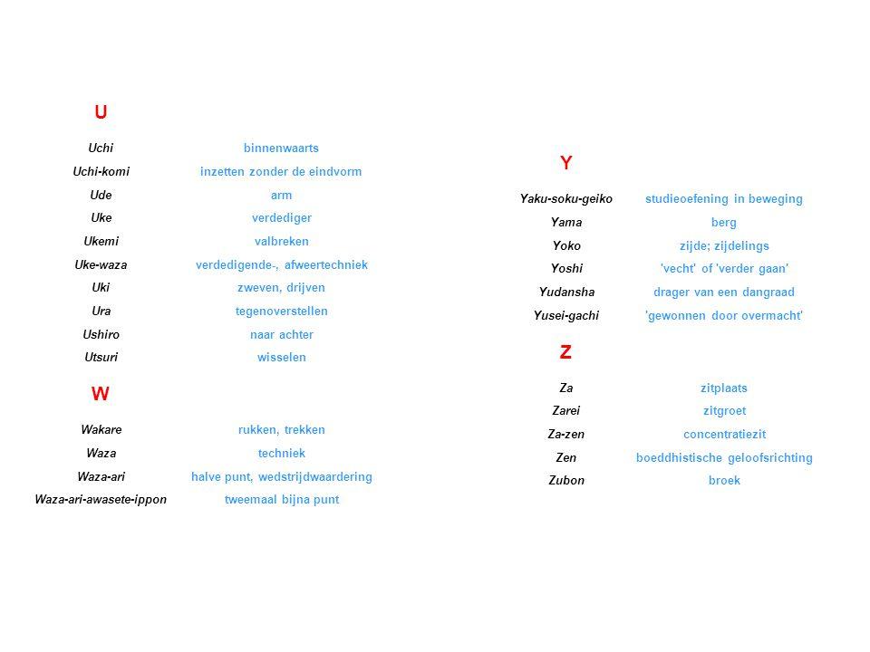 U Uchibinnenwaarts Uchi-komiinzetten zonder de eindvorm Udearm Ukeverdediger Ukemivalbreken Uke-wazaverdedigende-, afweertechniek Ukizweven, drijven Urategenoverstellen Ushironaar achter Utsuriwisselen W Wakarerukken, trekken Wazatechniek Waza-arihalve punt, wedstrijdwaardering Waza-ari-awasete-ippontweemaal bijna punt Y Yaku-soku-geikostudieoefening in beweging Yamaberg Yokozijde; zijdelings Yoshi vecht of verder gaan Yudanshadrager van een dangraad Yusei-gachi gewonnen door overmacht Z Zazitplaats Zareizitgroet Za-zenconcentratiezit Zenboeddhistische geloofsrichting Zubonbroek