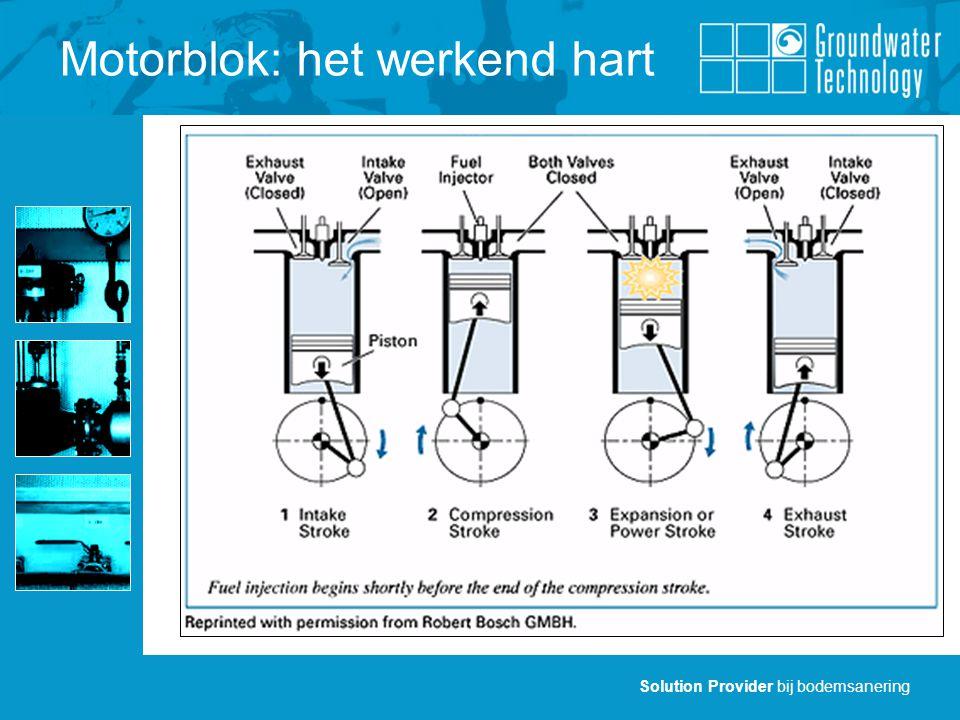 Solution Provider bij bodemsanering Motorblok: het werkend hart