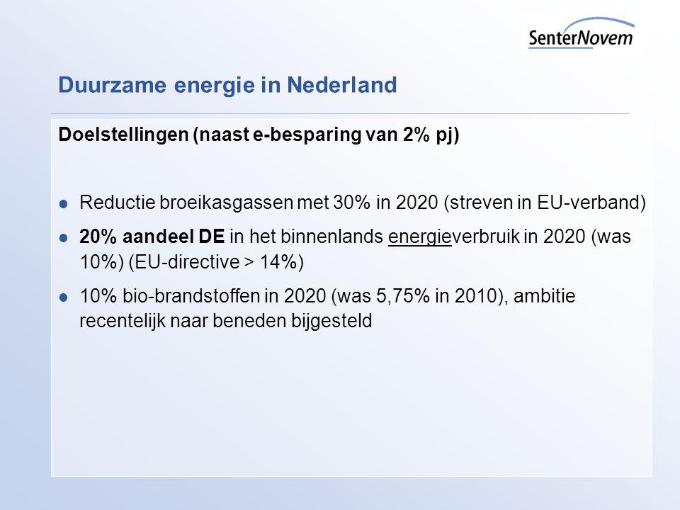 Duurzame energie in Nederland Doelstellingen (naast e-besparing van 2% pj) Reductie broeikasgassen met 30% in 2020 (streven in EU-verband) 20% aandeel