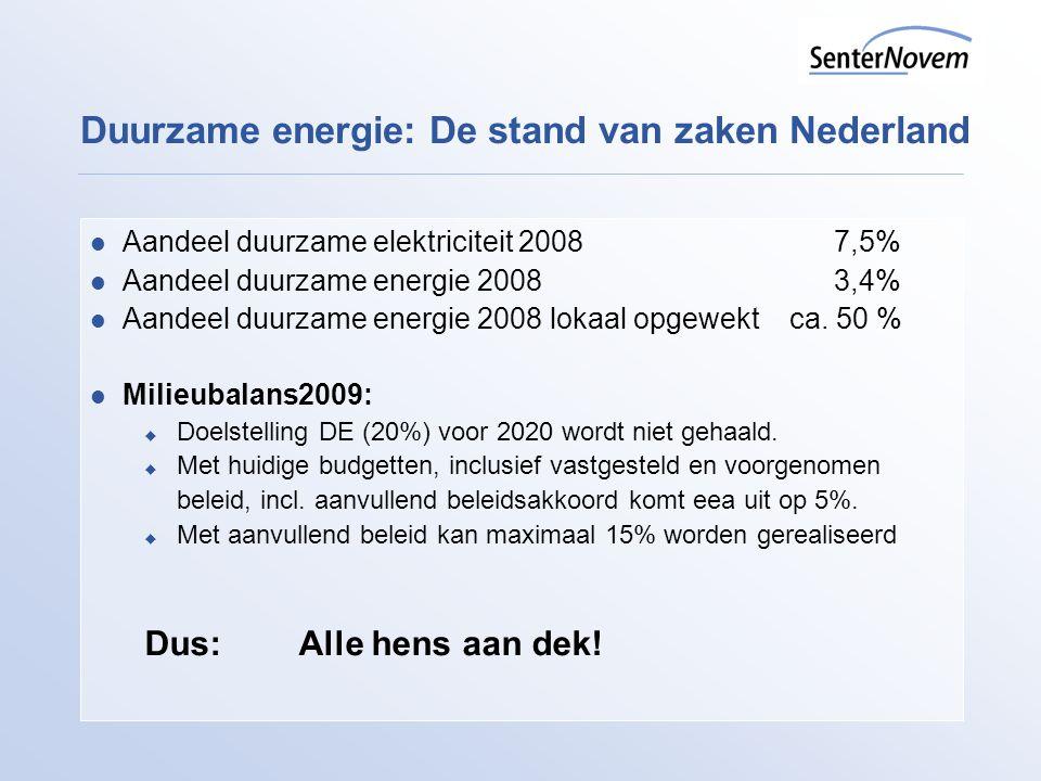 Duurzame energie in Nederland Verkennende studie DEN 2007 vermeden fossiele brandstof in PJ Techniek 2005 (aandeel DE 2,6%) 2020 (aandeel DE 20%) Windenergie land zee 17 0 50 ( 6.500 MW) 150 (12.000 MW) Geb.