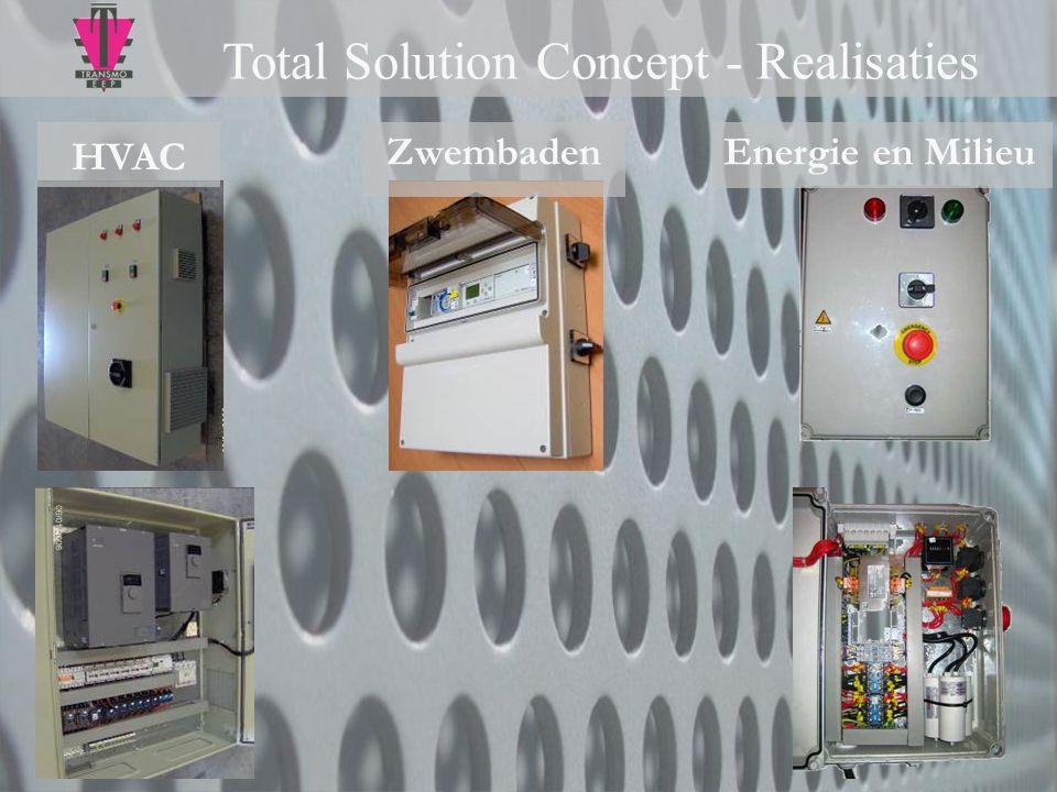 HVAC ZwembadenEnergie en Milieu Total Solution Concept - Realisaties