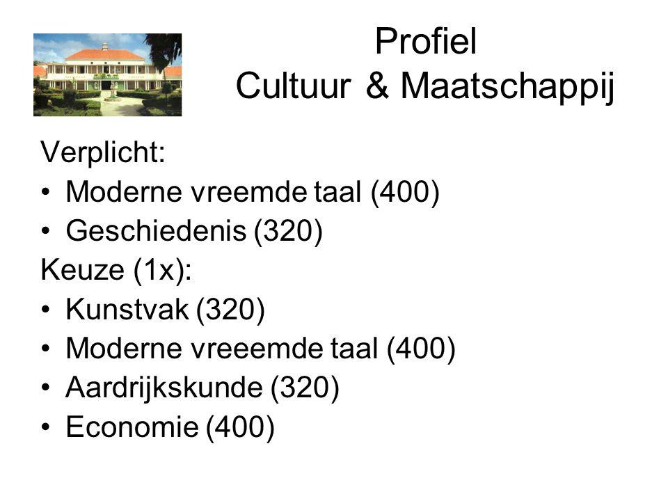 Profiel Cultuur & Maatschappij Verplicht: Moderne vreemde taal (400) Geschiedenis (320) Keuze (1x): Kunstvak (320) Moderne vreeemde taal (400) Aardrijkskunde (320) Economie (400)