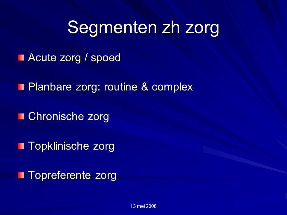 13 mei 2008 Segmenten zh zorg Acute zorg / spoed Planbare zorg: routine & complex Chronische zorg Topklinische zorg Topreferente zorg