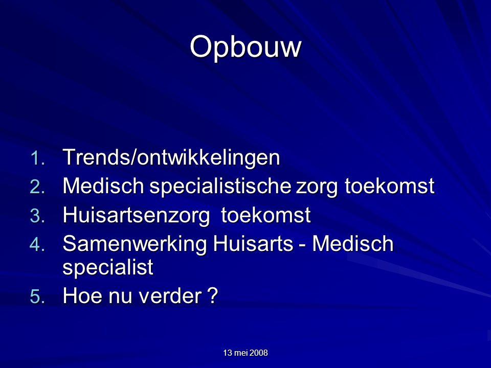 13 mei 2008 Opbouw 1. Trends/ontwikkelingen 2. Medisch specialistische zorg toekomst 3.