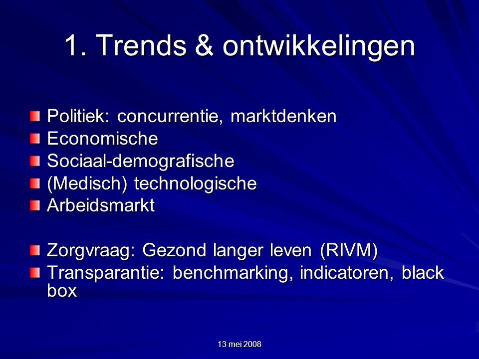 13 mei 2008 1. Trends & ontwikkelingen Politiek: concurrentie, marktdenken EconomischeSociaal-demografische (Medisch) technologische Arbeidsmarkt Zorg