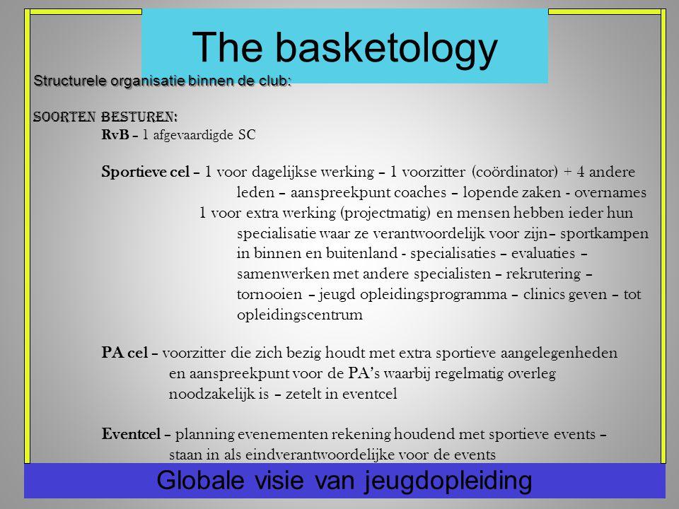 The basketology Globale visie van jeugdopleiding Structurele organisatie binnen de club: Soorten besturen: RvB – 1 afgevaardigde SC Sportieve cel – 1